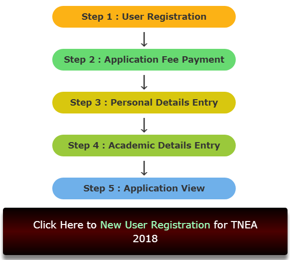 Anna University Chennai Application Form, Anna University Chennai Admission Form 2018 - TNEA Apply Online