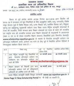 Rajasthan Samaj Kalyan VibhagScholarship Notification
