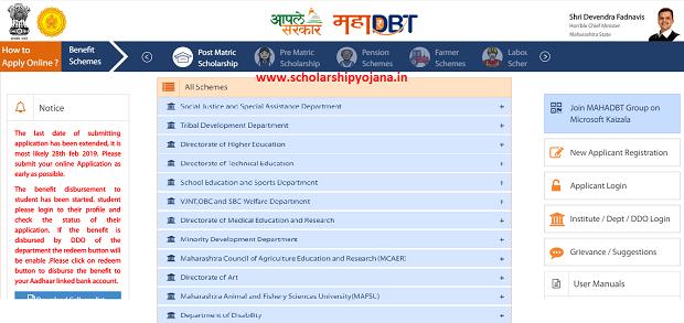 Dr Panjabrao Deshmukh Scholarship 2019 Last Date – mahadbtmahait.gov.in Login