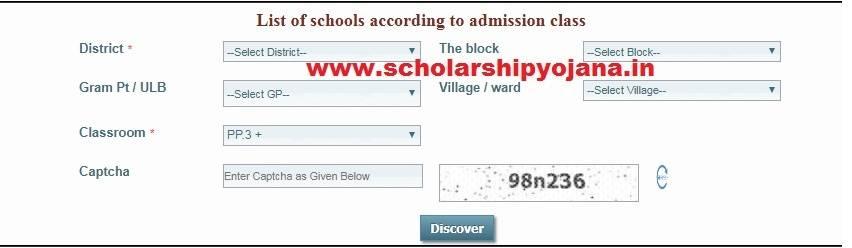RTE Rajasthan School List