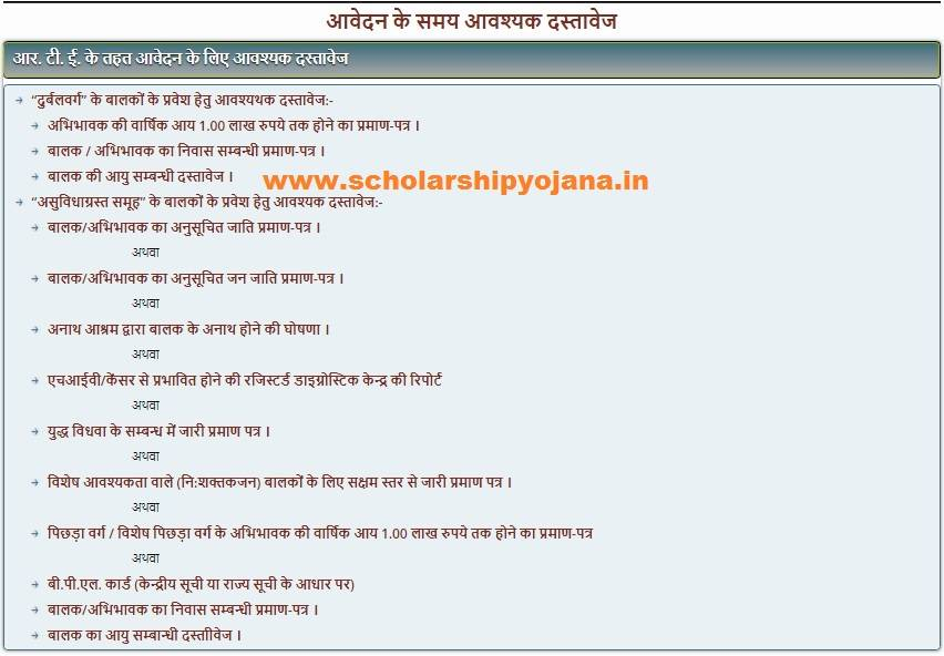 Rajasthan RTE Admission Required Documents