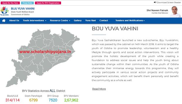 www.bijuyuvavahini.com Login – Biju Yuva Vahini Registration List [www.biju yuva vahini.in]