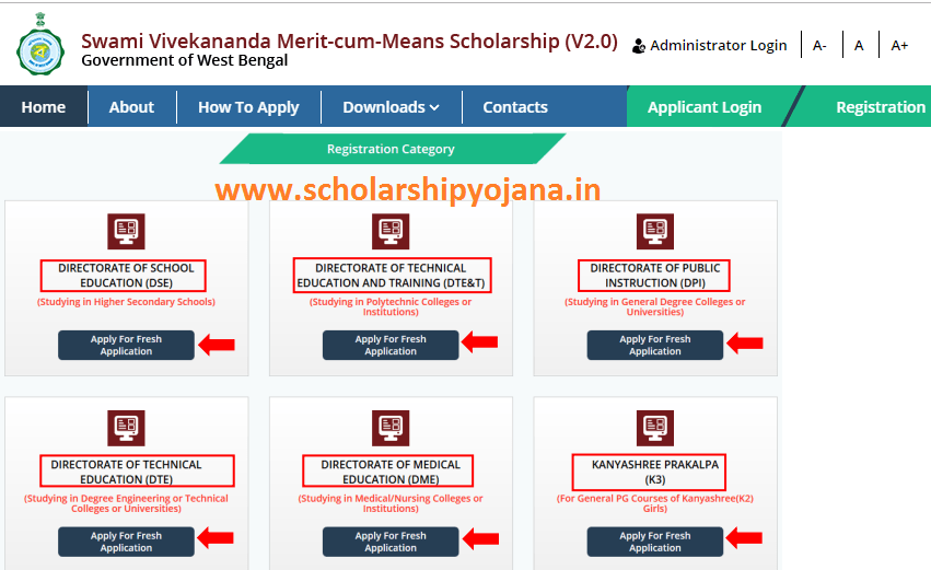 Swami Vivekananda Scholarship Registration